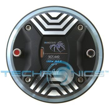 STR-SCT.440